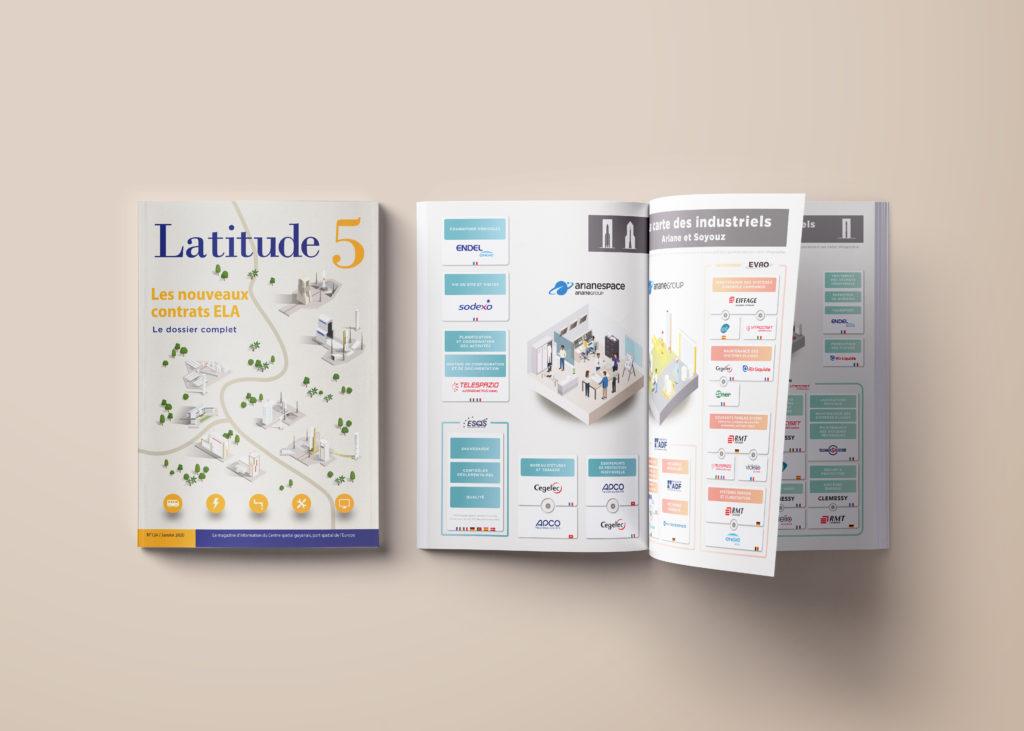 Magazine interne CNES