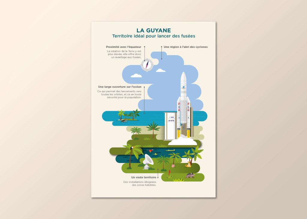 CNES infographic